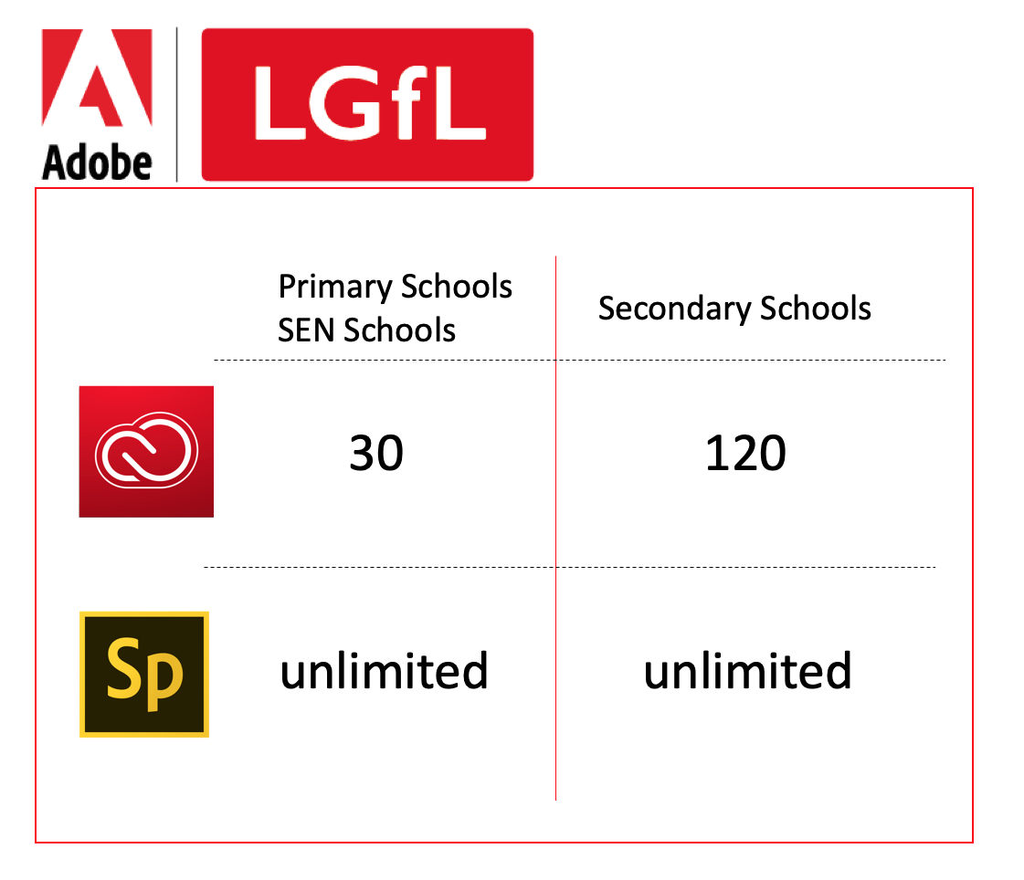 Adobe Creative Cloud - London Grid for Learning